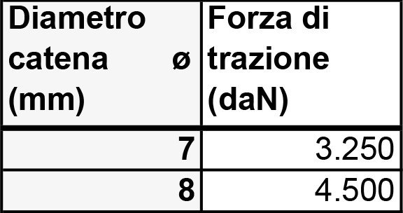 TIRANTI FORESTALI GANCI CHOKER - GRADO 80