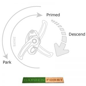 DISCENSORE TREECLIMBING ISC D5